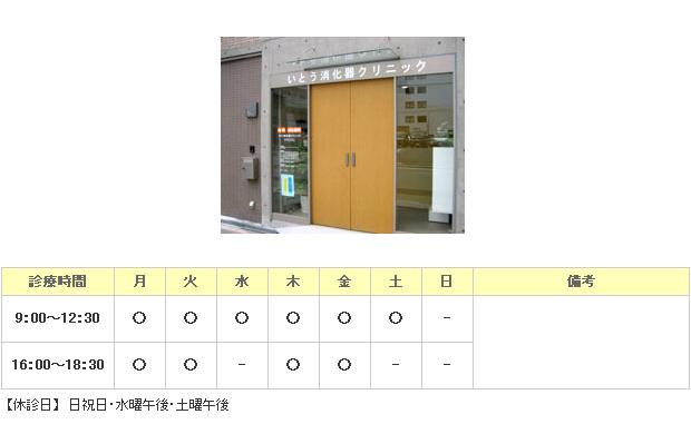 いとう消化器クリニック|大阪市西区|消化器科