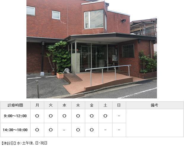 竹ノ塚医院|足立区|内科