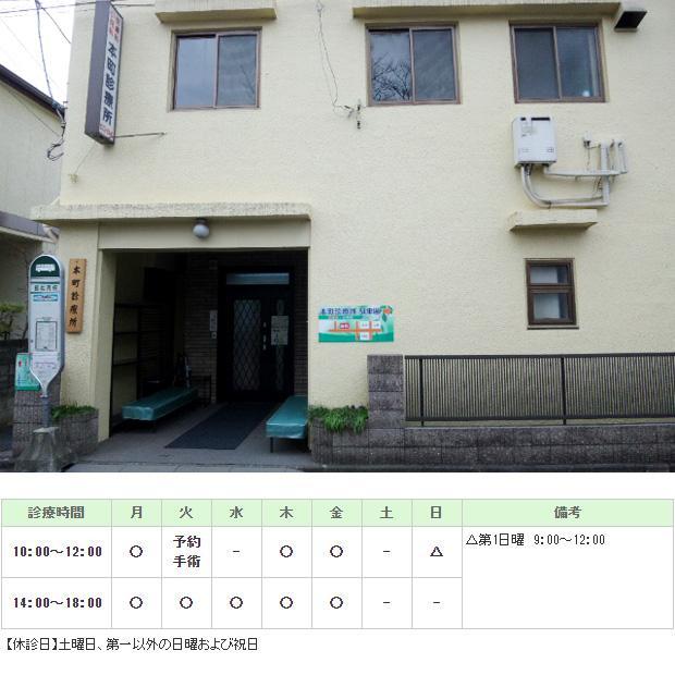本町診療所|飯能市|皮膚科