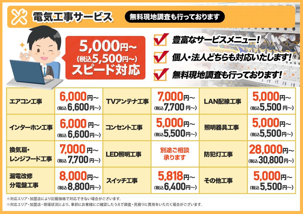 戸田市の電気工事はおまかせください