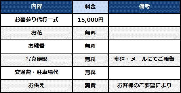お墓参り代行の料金表
