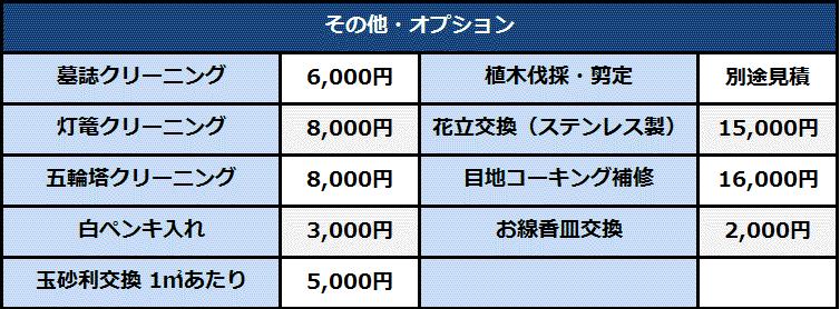 オプションサービスの料金表