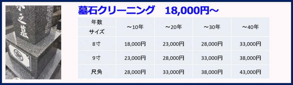墓石クリーニング18000円~
