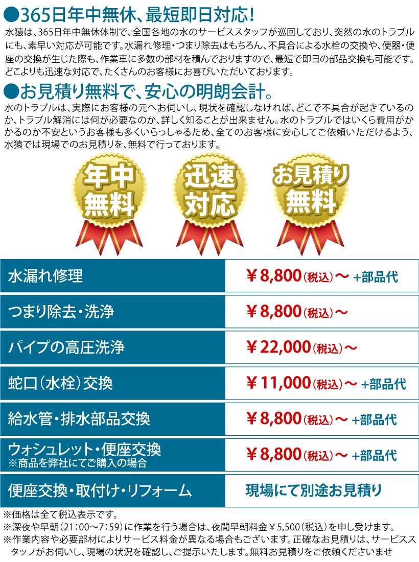 姫路市の水道屋のトラブル出張サービス料金