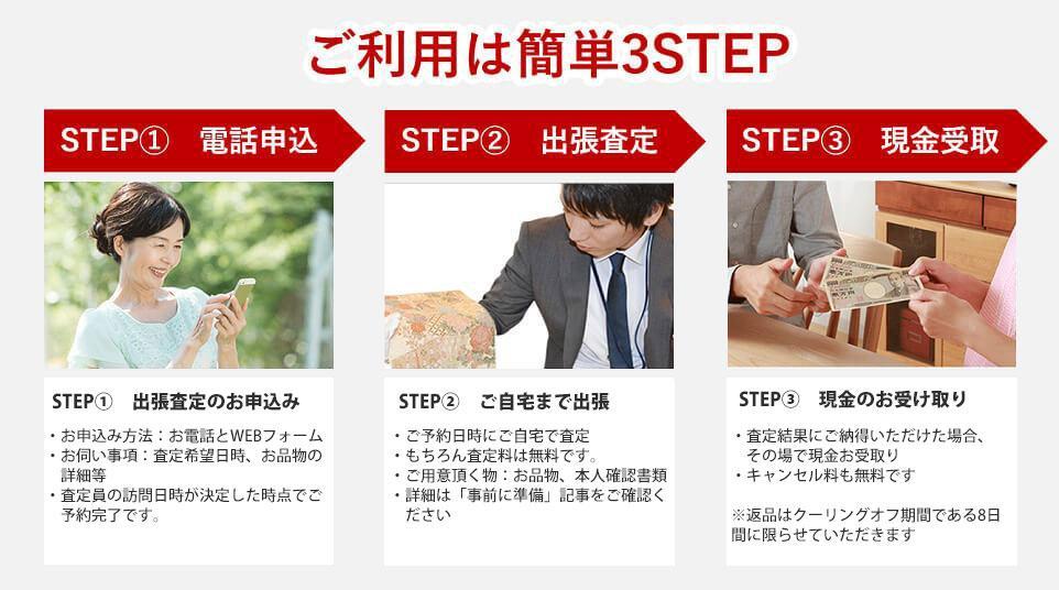 ご利用は簡単3STEP